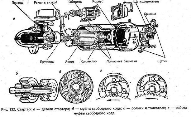 Электродвигатель цена