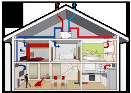 Система монтажа вентиляции