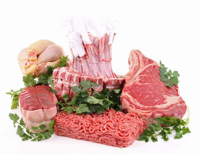 Классификация мясных продуктов