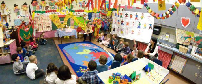Изображение - Пошаговая инструкция по открытию развивающего центра для детей 1074275