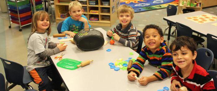 открыть детский развивающий центр по франшизе