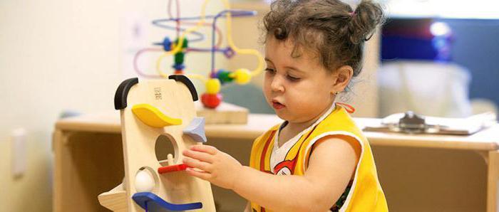 что нужно чтобы открыть детский развивающий центр