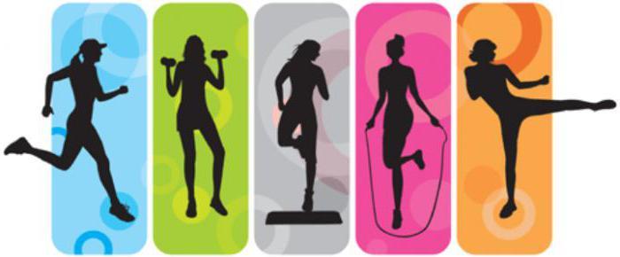 Развитие женщины