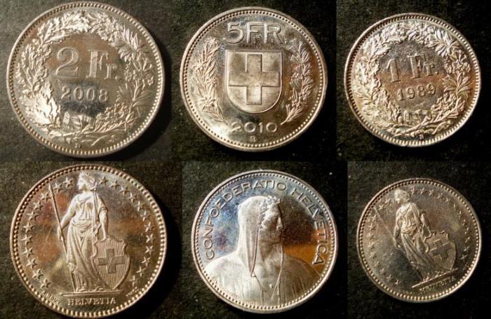 Швейцарская валюта швейцарский франк: обмен, курс