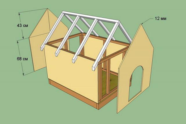 будка для алабая размеры и чертежи