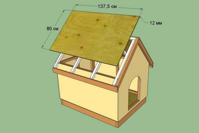 размеры собачьей будки для алабая
