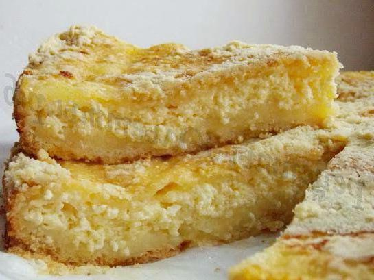 Рецепт тесто на сливках рецепты