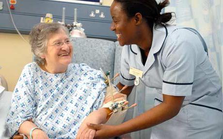 Совет 1: Как получить сертификат медсестры