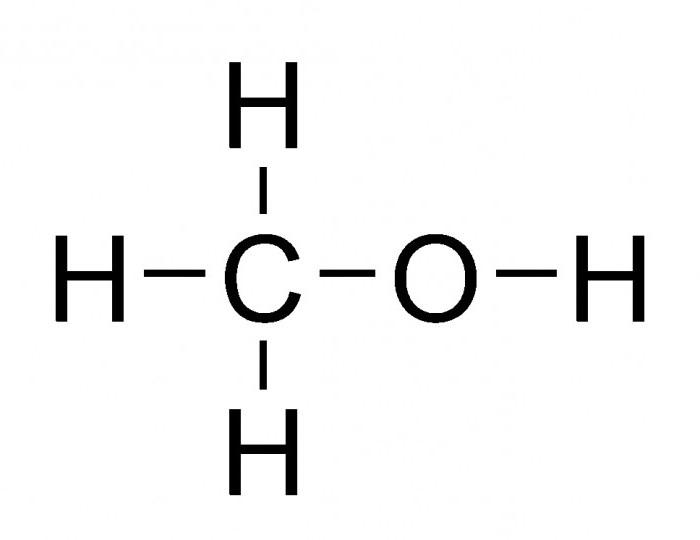 отравлением метанолом