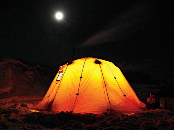 Обогреватель для палатки
