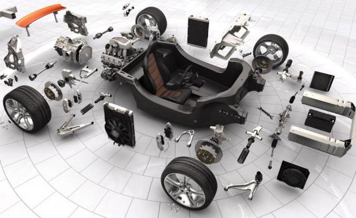 Детали кузова автомобиля