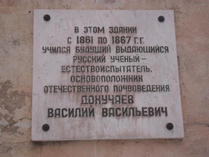 работа секретарем в москве в автосалонах