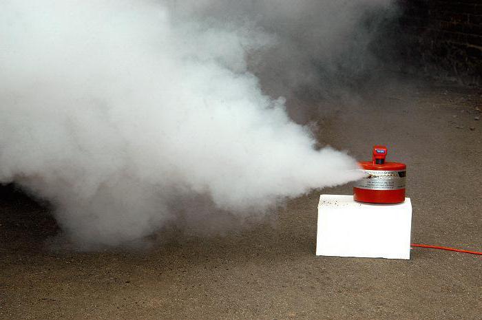 автоматическая установка пожарной сигнализации это основное средство