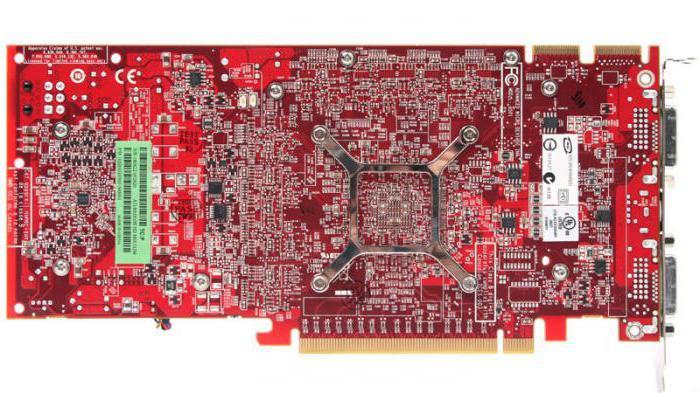 Видеокарта Ati Radeon Hd 4600 Series Характеристики