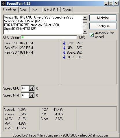 Программа для Проверки Блока Питания компьютера