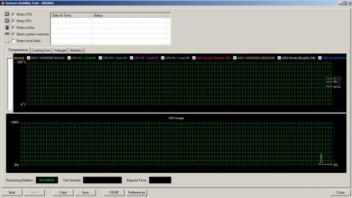 Програмку для проверки температура процессора