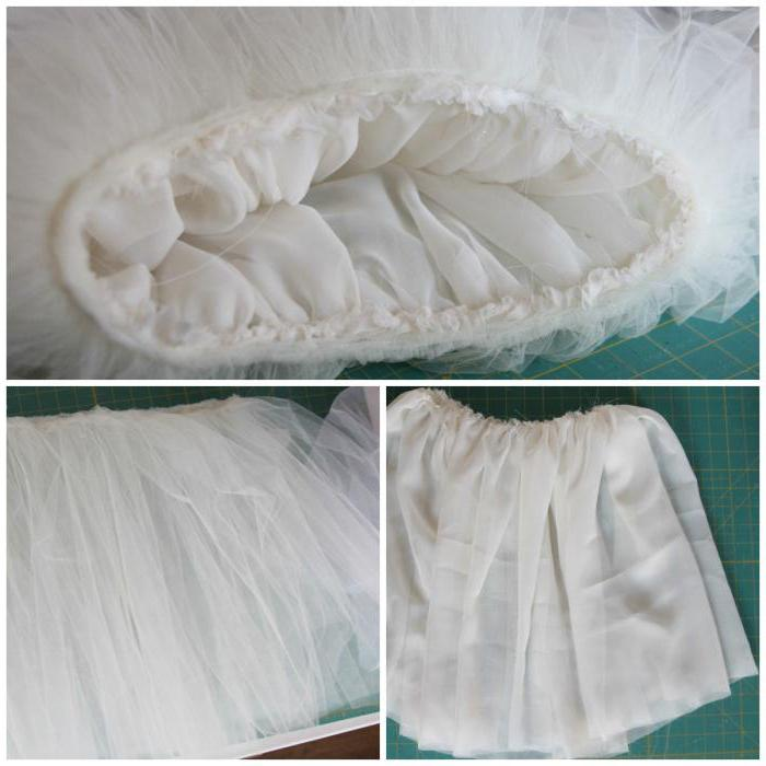 сшить юбку пачку из фатина для девочки