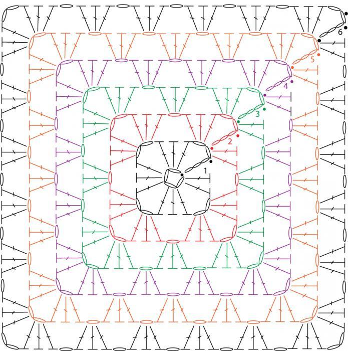 Вязание крючком квадрат простой схема 96