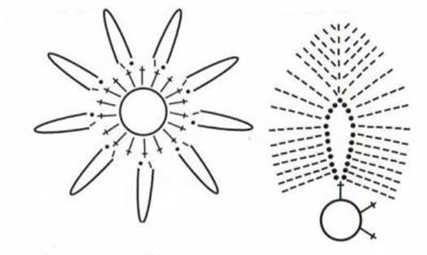 прихватка крючком звезда схема