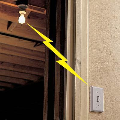 беспроводные сенсорные выключатели