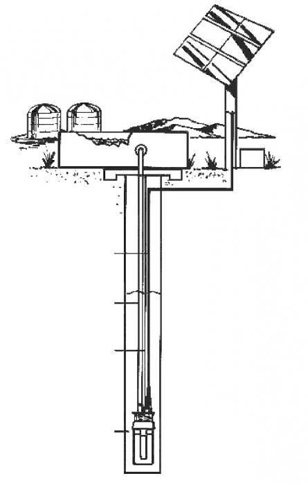 устройство скважины для воды в частном доме обзор