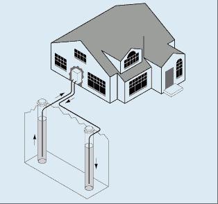 устройство скважины для воды в частном доме без кессона