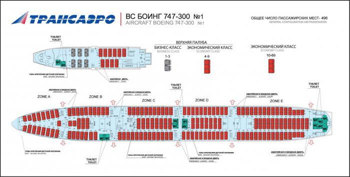 """747 300"""", схема салона"""