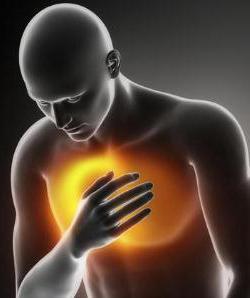 Миокардиодистрофия сердечной мышцы