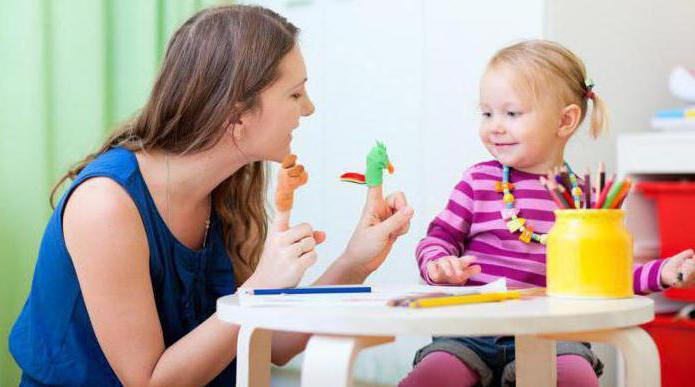 чистоговорки для детей 3 4 лет