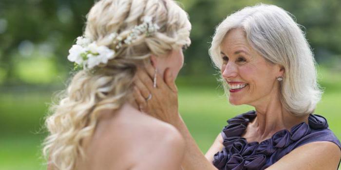 поздравление матери жениха на свадьбе сына