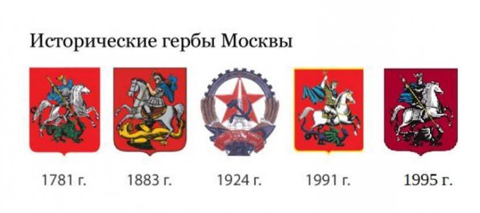 животное на гербе москвы