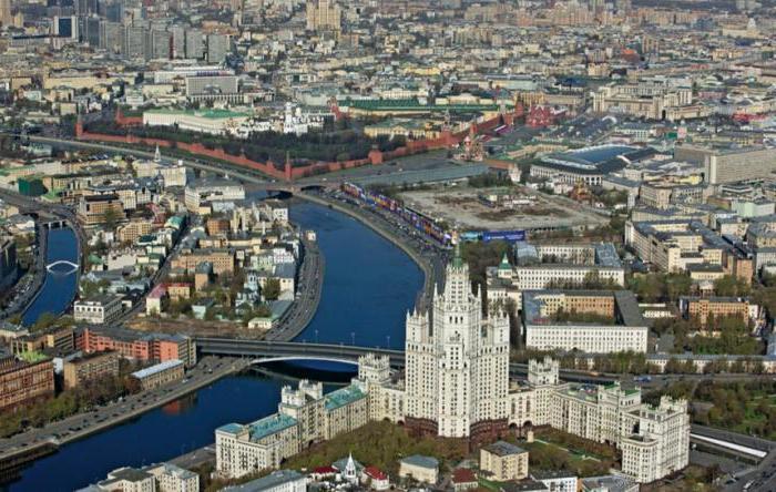 хорошие районы москвы для проживания с развитой инфраструктурой