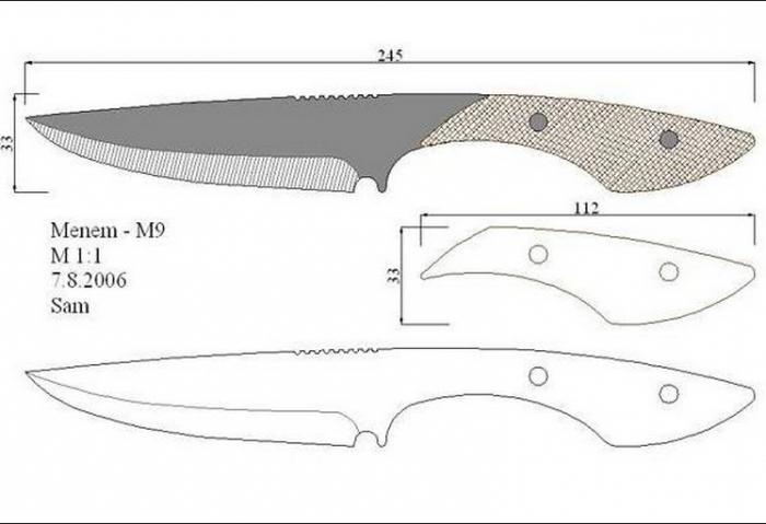 форма лезвия охотничьего ножа