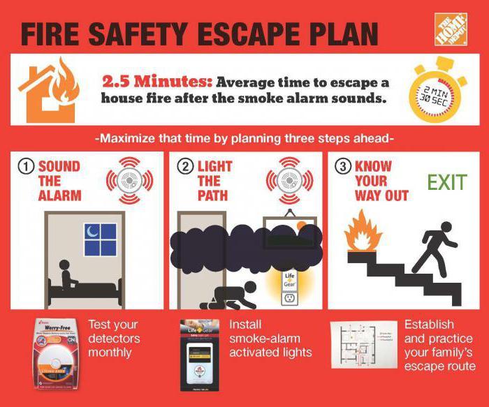 Тренировка По Пожарной Безопасности Журнал