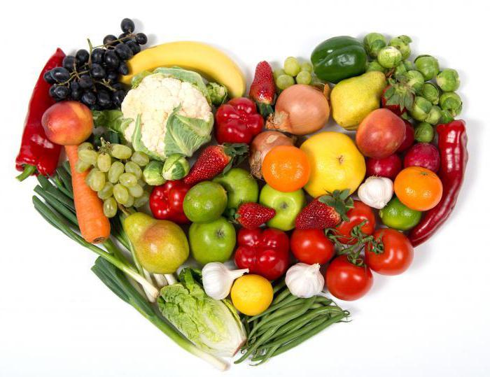 В каких продуктах есть гемоглобин