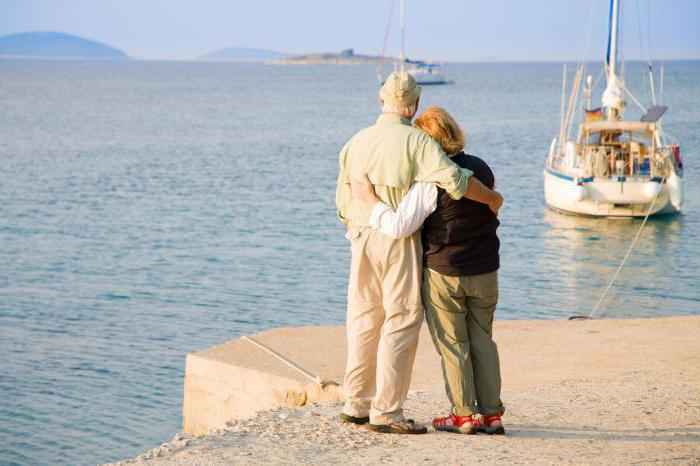 При временной регистрации нужно ли переводить пенсию