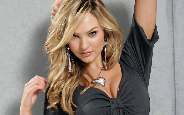 Самые красивые девушки модели фото