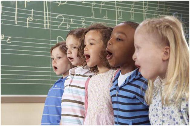 Детские музыкальные игры в детском саду и их виды