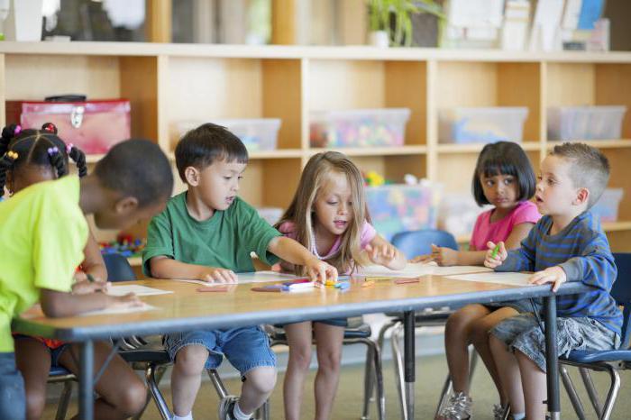 как провести знакомство с детьми в детском саду