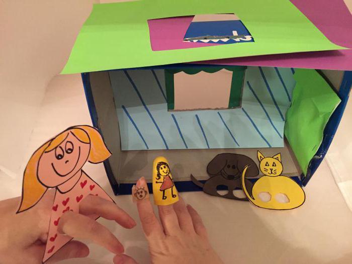 Настольный театр в детском саду