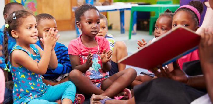 сценарий недели детской книги в детской библиотеке