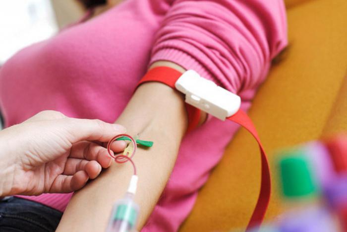 Расшифровка результата анализа крови на токсоплазмоз