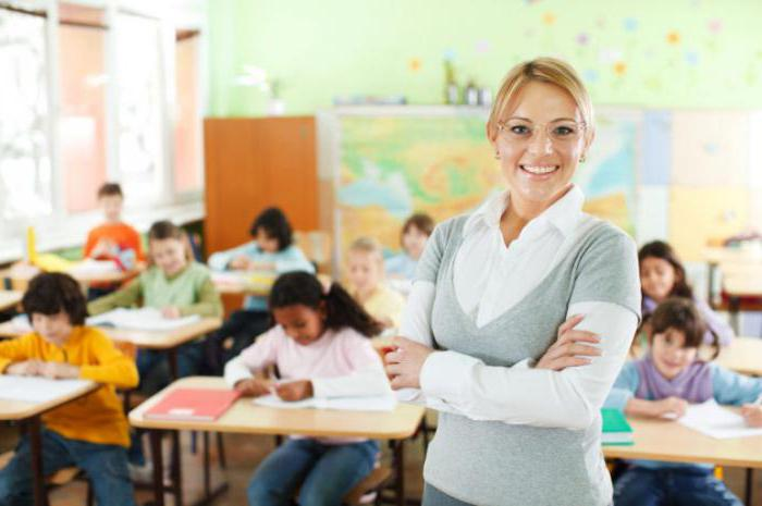 день самоуправления в школе как провести урок