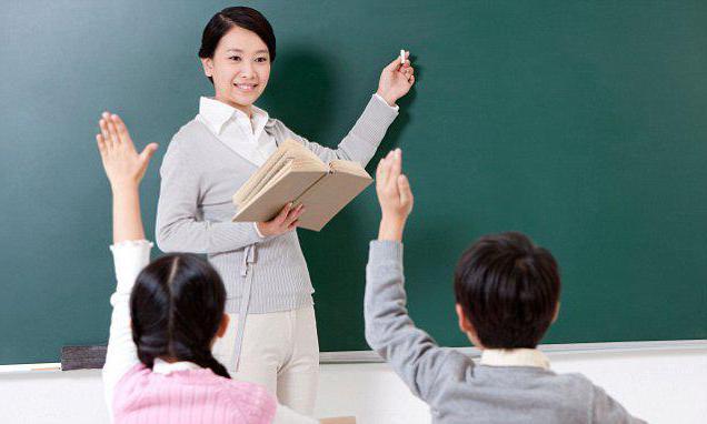 проведение дня самоуправления в школе