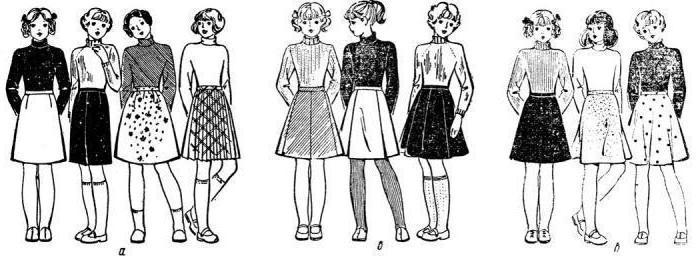 клиньевая юбка технология