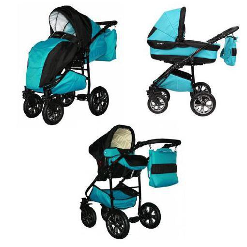 детские коляски модулярные системы 3 в 1