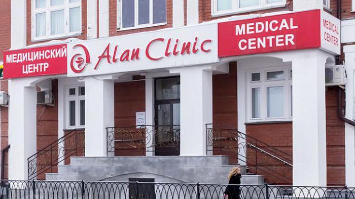 платные клиники ижевска