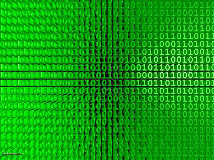 языки программирования высокого уровня список