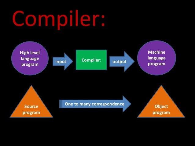 языки программирования низкого уровня список