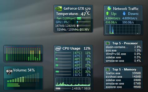 Гаджет контроля температуры процессора и видеокарты